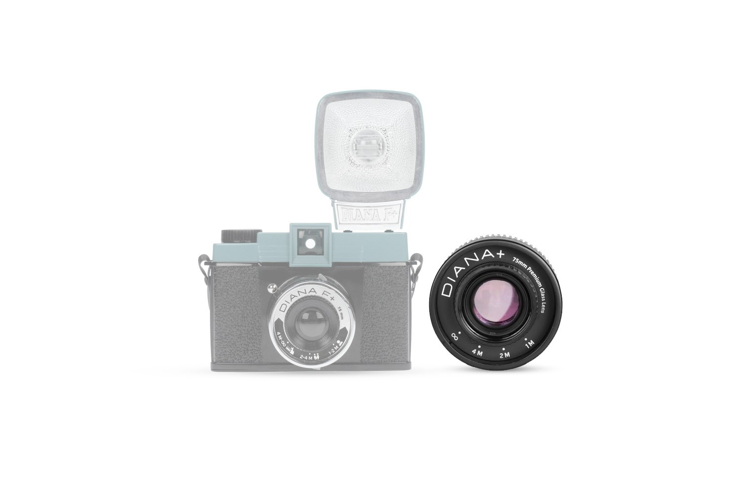 Diana F+ Premium Glass Bundle